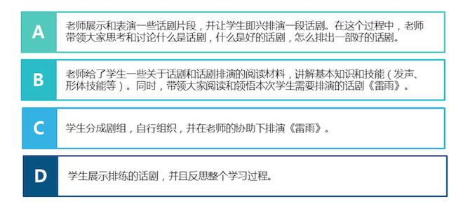 长沙县七中语文PBL流程