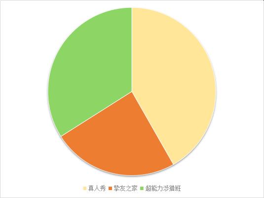 %e6%a8%a1%e5%9d%97%e9%a5%bc%e5%9b%be