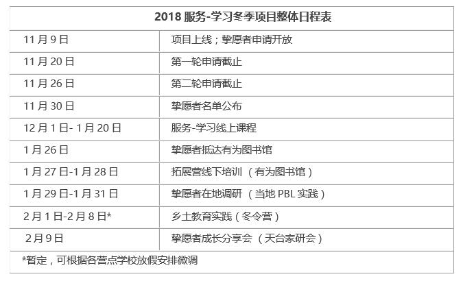 冬季项目整体日程表