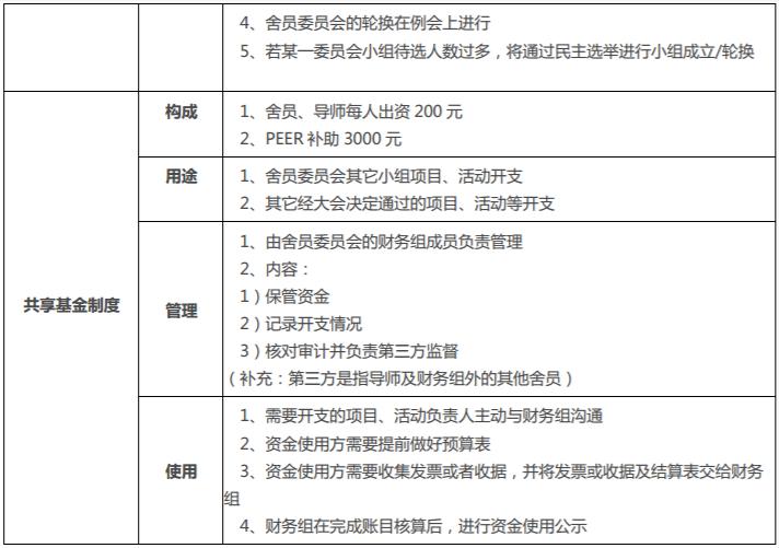 委员会制度2